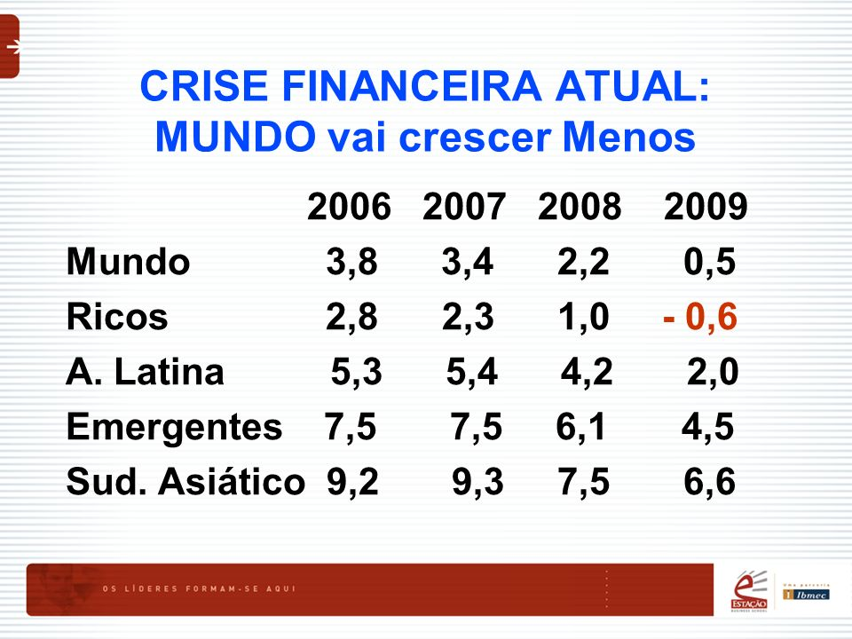 CRISE FINANCEIRA ATUAL: MUNDO vai crescer Menos
