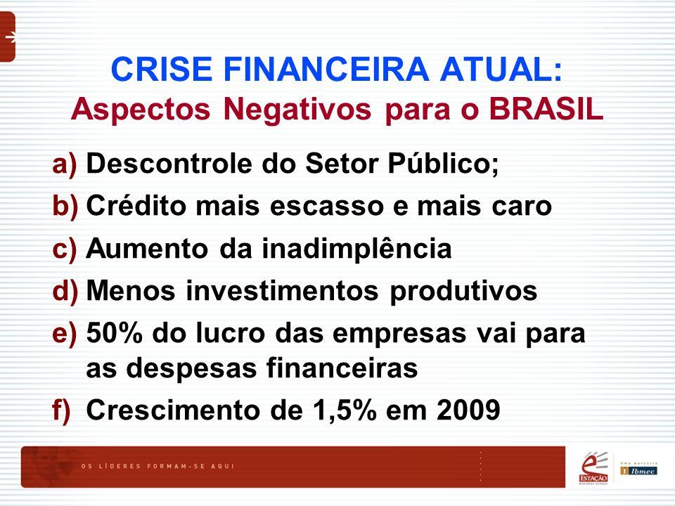 CRISE FINANCEIRA ATUAL: Aspectos Negativos para o BRASIL