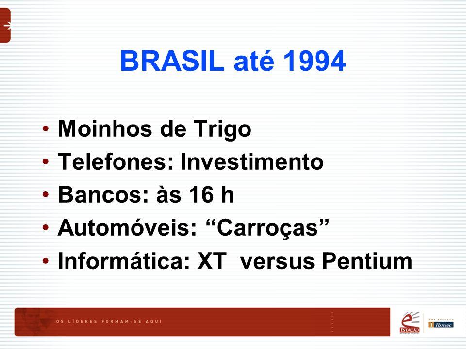 BRASIL até 1994 Moinhos de Trigo Telefones: Investimento