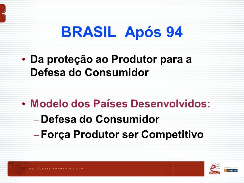 BRASIL Após 94 Da proteção ao Produtor para a Defesa do Consumidor