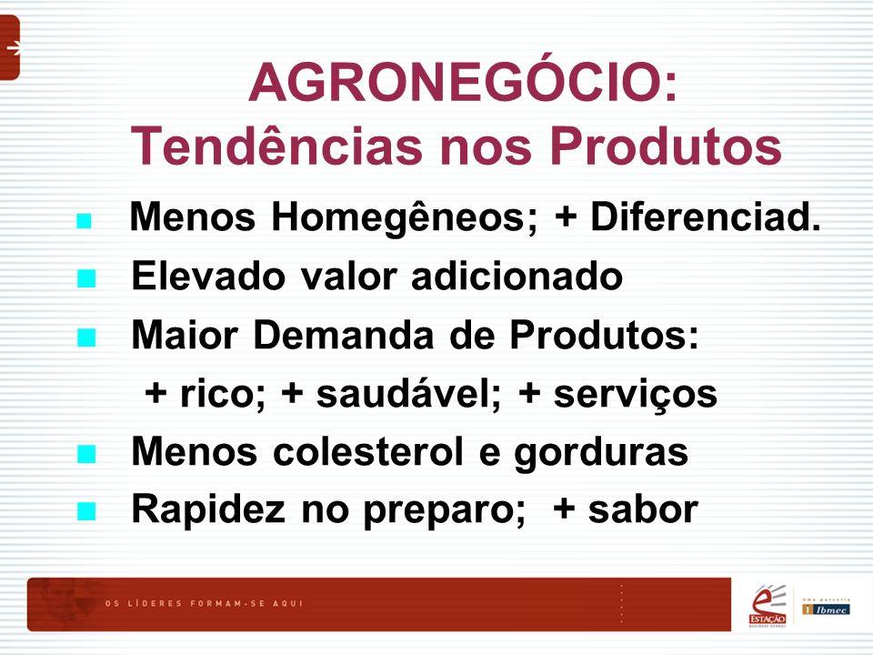 AGRONEGÓCIO: Tendências nos Produtos