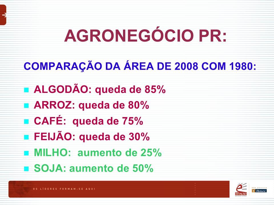 AGRONEGÓCIO PR: COMPARAÇÃO DA ÁREA DE 2008 COM 1980: