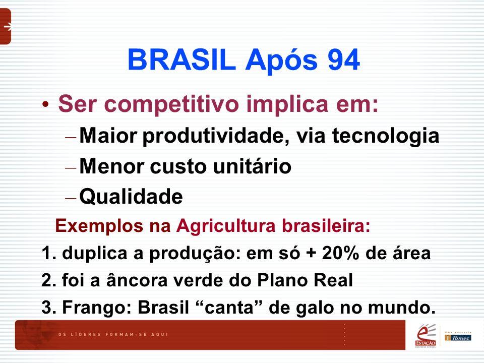 BRASIL Após 94 Ser competitivo implica em: