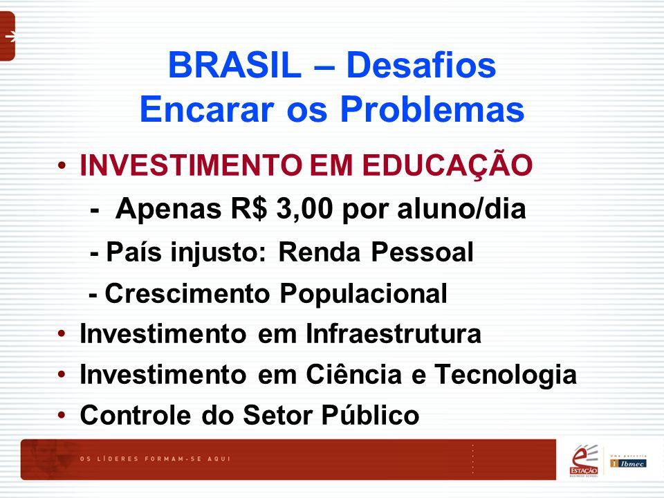 BRASIL – Desafios Encarar os Problemas