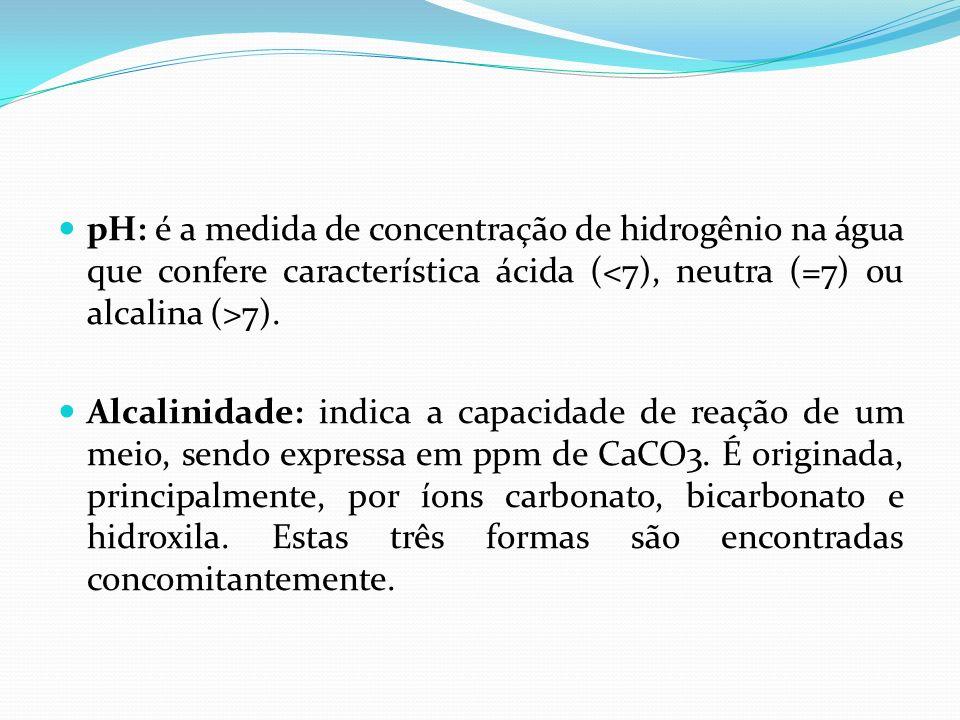 pH: é a medida de concentração de hidrogênio na água que confere característica ácida (<7), neutra (=7) ou alcalina (>7).