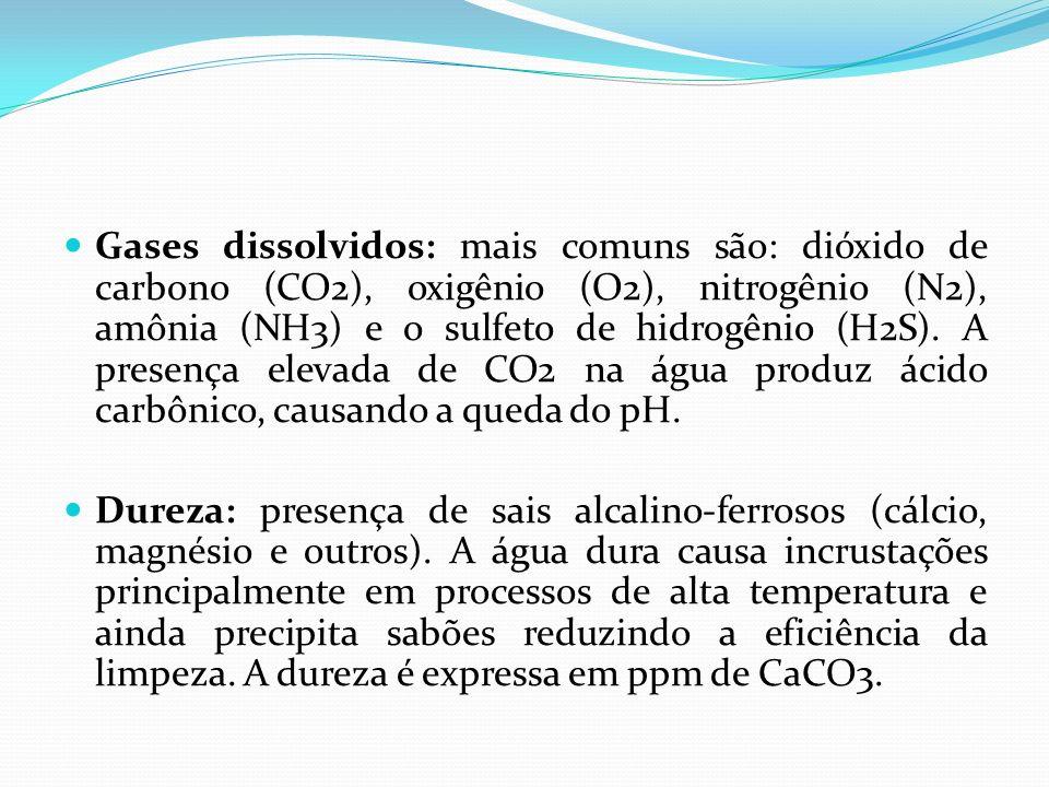 Gases dissolvidos: mais comuns são: dióxido de carbono (CO2), oxigênio (O2), nitrogênio (N2), amônia (NH3) e o sulfeto de hidrogênio (H2S). A presença elevada de CO2 na água produz ácido carbônico, causando a queda do pH.