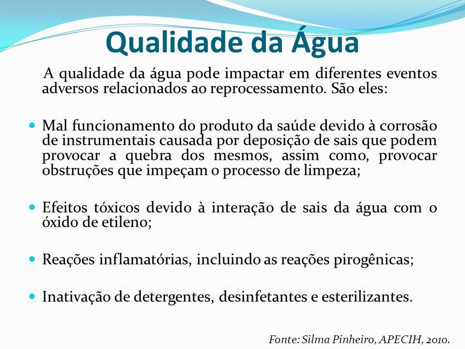 Qualidade da Água A qualidade da água pode impactar em diferentes eventos adversos relacionados ao reprocessamento. São eles:
