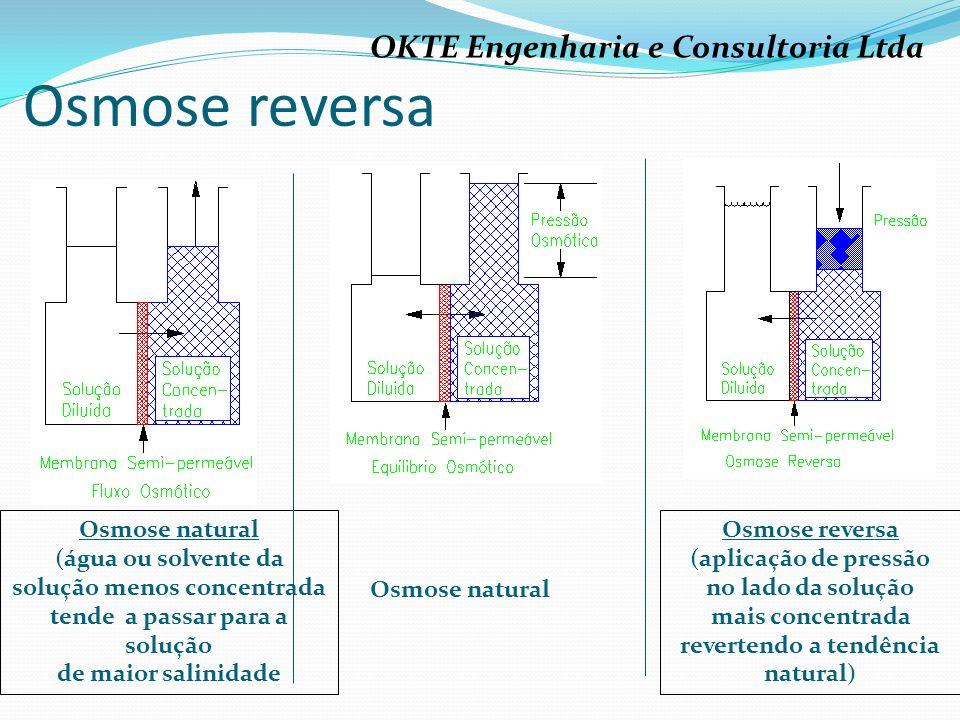 Osmose reversa OKTE Engenharia e Consultoria Ltda Osmose natural
