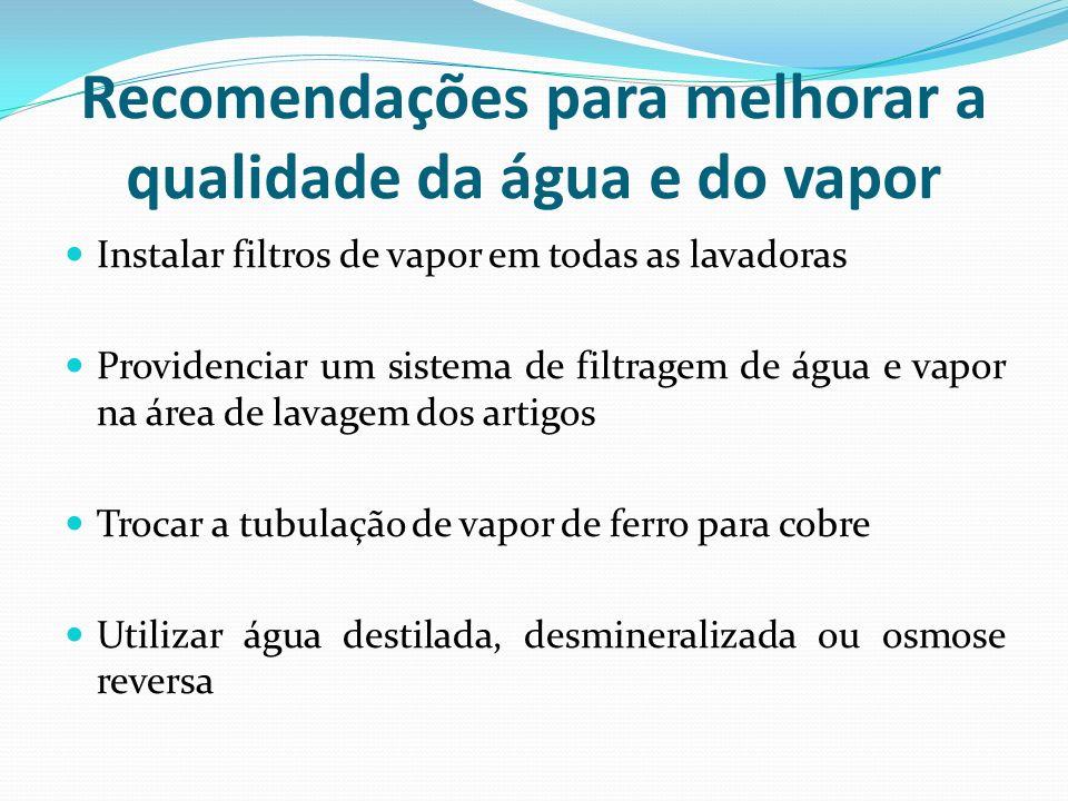 Recomendações para melhorar a qualidade da água e do vapor