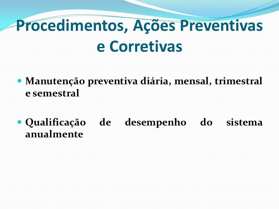 Procedimentos, Ações Preventivas e Corretivas