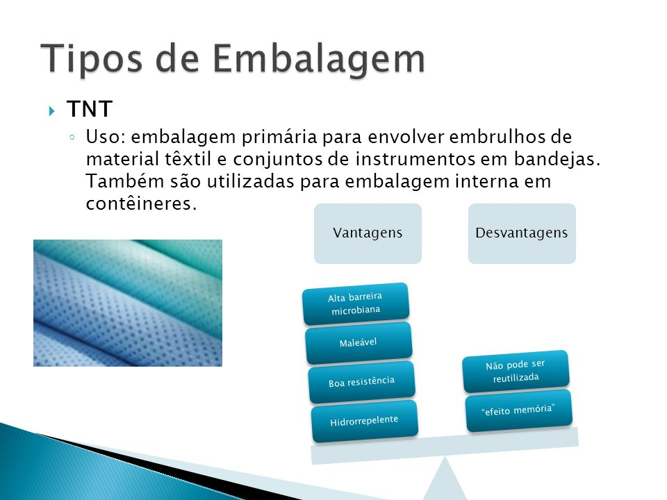 Tipos de Embalagem TNT.