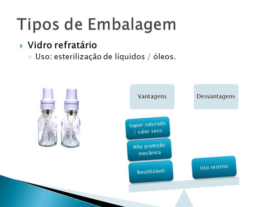 Tipos de Embalagem Vidro refratário