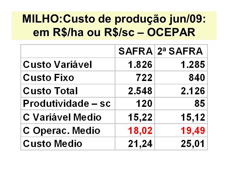 MILHO:Custo de produção jun/09: em R$/ha ou R$/sc – OCEPAR