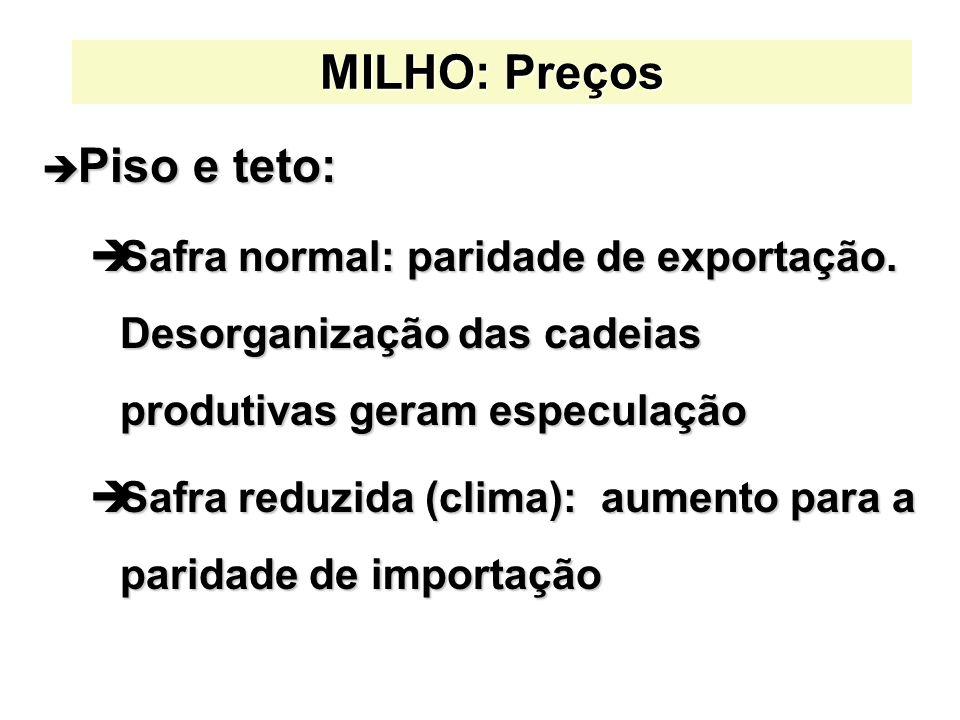MILHO: Preços Piso e teto:
