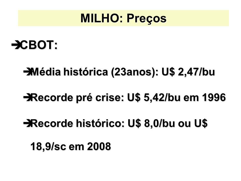 MILHO: Preços CBOT: Média histórica (23anos): U$ 2,47/bu