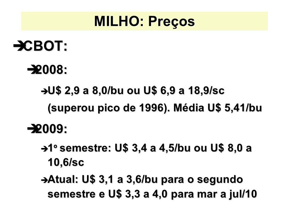 MILHO: Preços CBOT: 2008: U$ 2,9 a 8,0/bu ou U$ 6,9 a 18,9/sc (superou pico de 1996). Média U$ 5,41/bu.