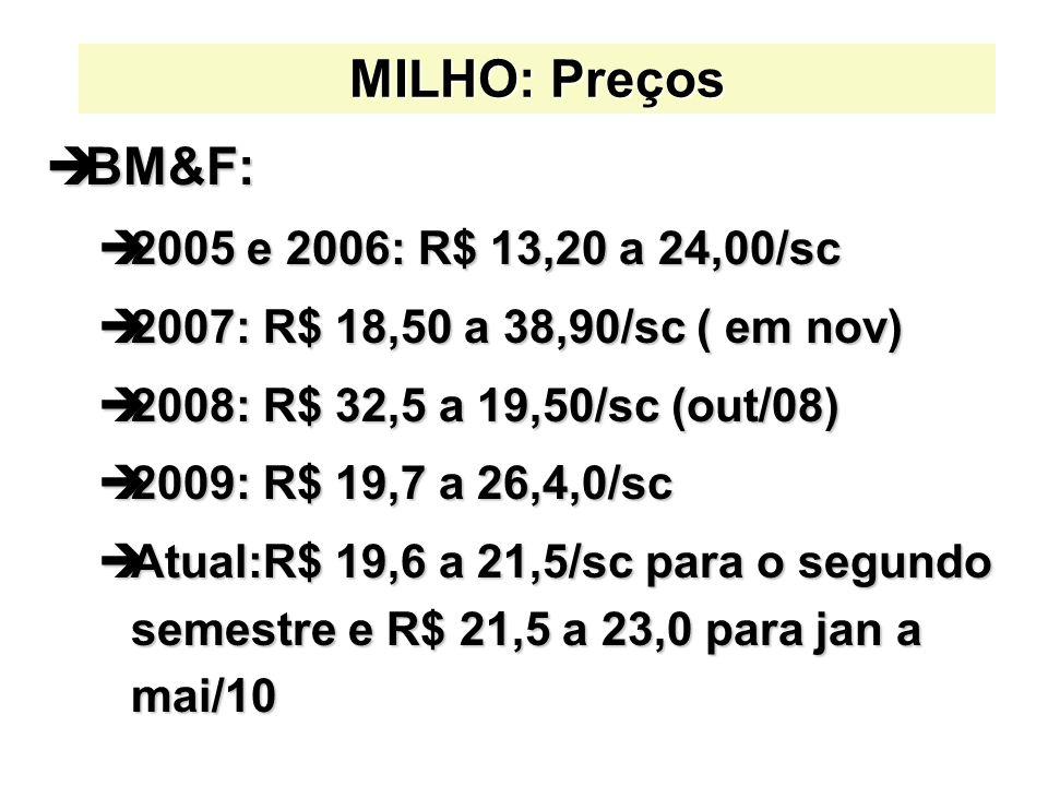 MILHO: Preços BM&F: 2005 e 2006: R$ 13,20 a 24,00/sc