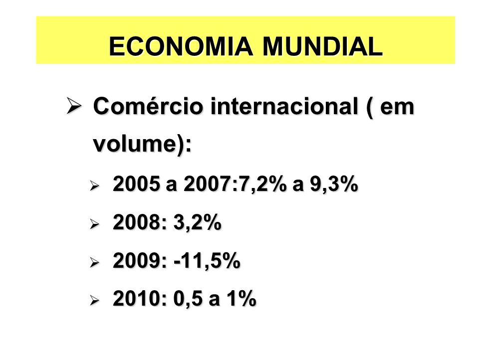 ECONOMIA MUNDIAL Comércio internacional ( em volume):