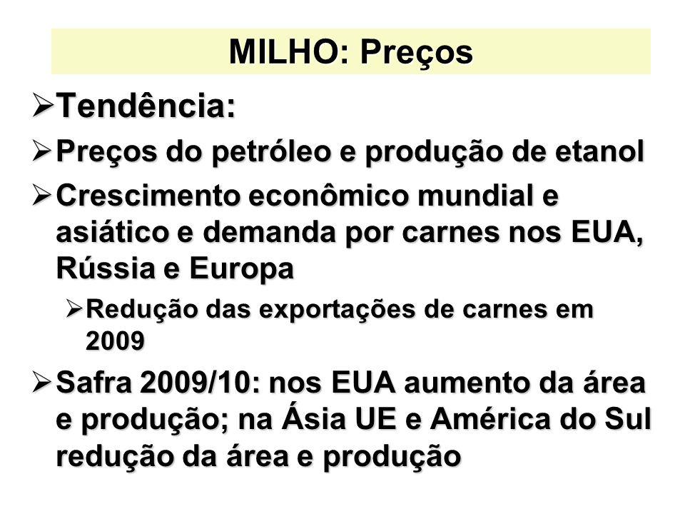 MILHO: Preços Tendência: Preços do petróleo e produção de etanol