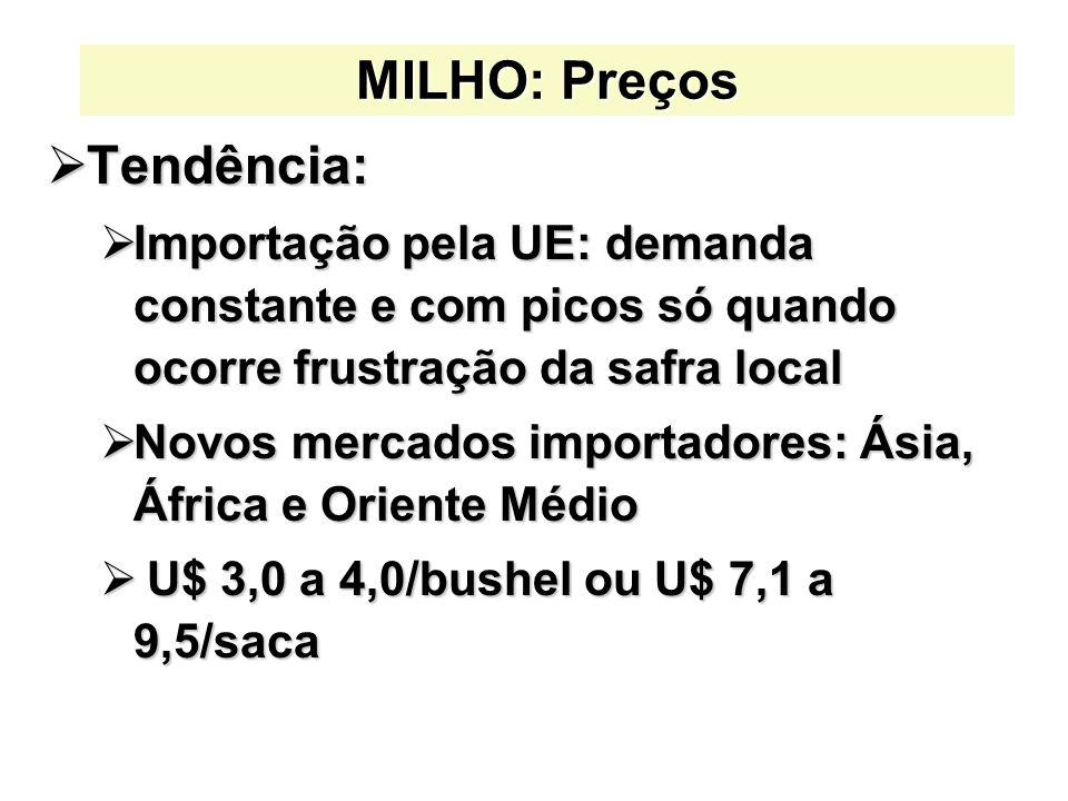 MILHO: Preços Tendência: