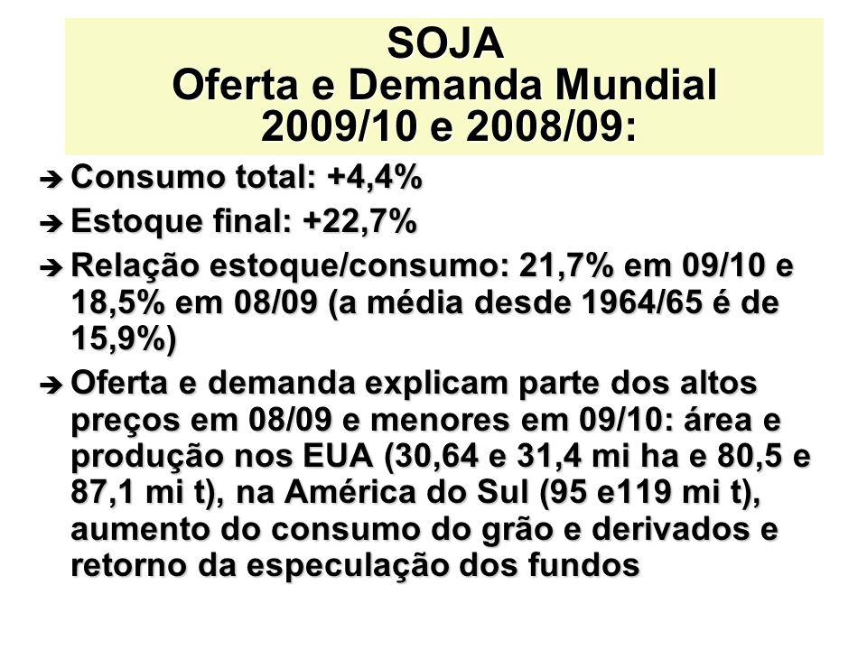 SOJA Oferta e Demanda Mundial 2009/10 e 2008/09: