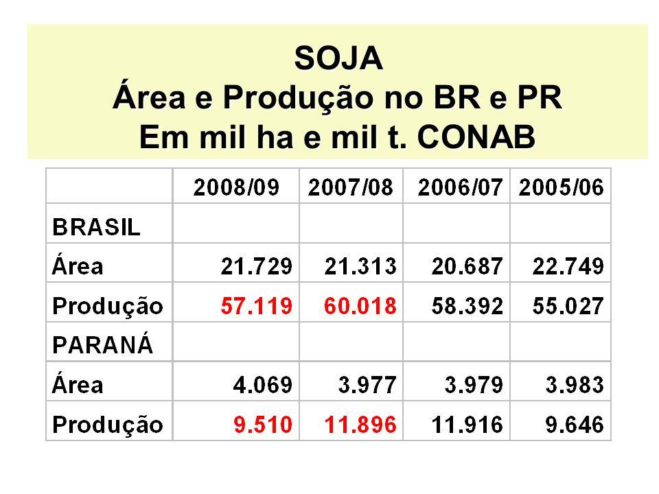 SOJA Área e Produção no BR e PR Em mil ha e mil t. CONAB