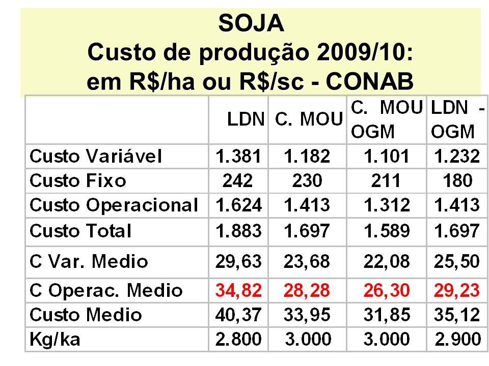 SOJA Custo de produção 2009/10: em R$/ha ou R$/sc - CONAB