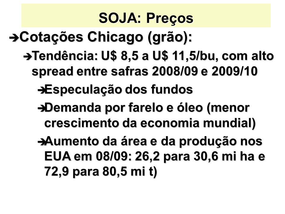 Cotações Chicago (grão):