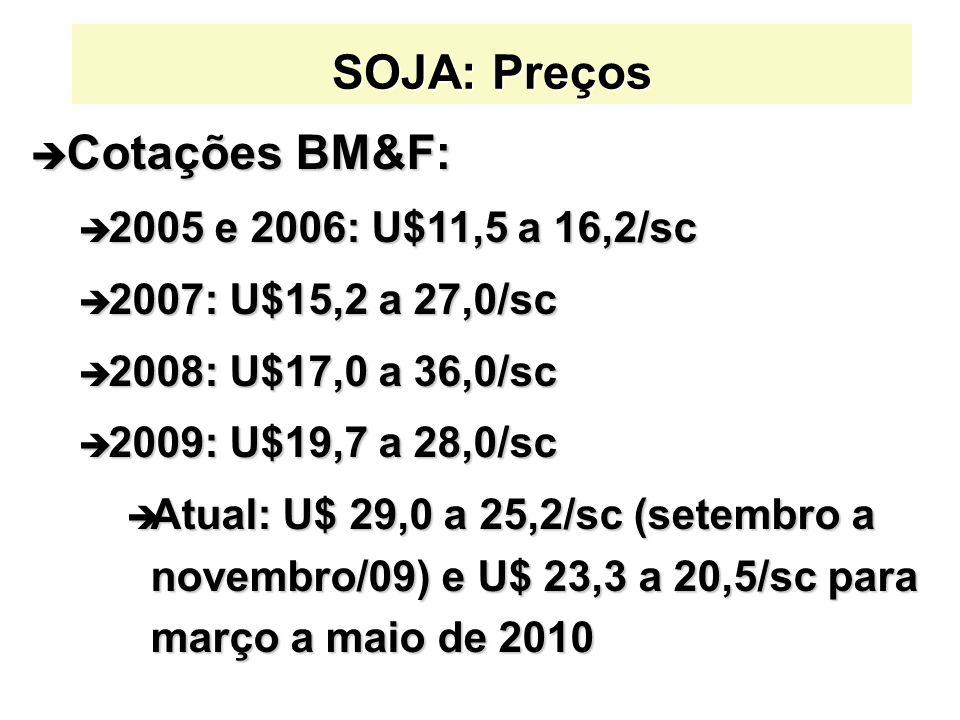 SOJA: Preços Cotações BM&F: 2005 e 2006: U$11,5 a 16,2/sc