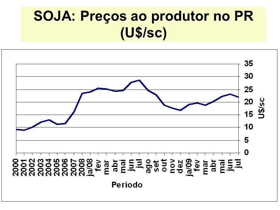 SOJA: Preços ao produtor no PR (U$/sc)
