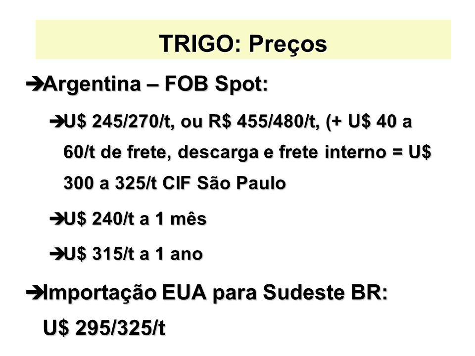 TRIGO: Preços Argentina – FOB Spot: