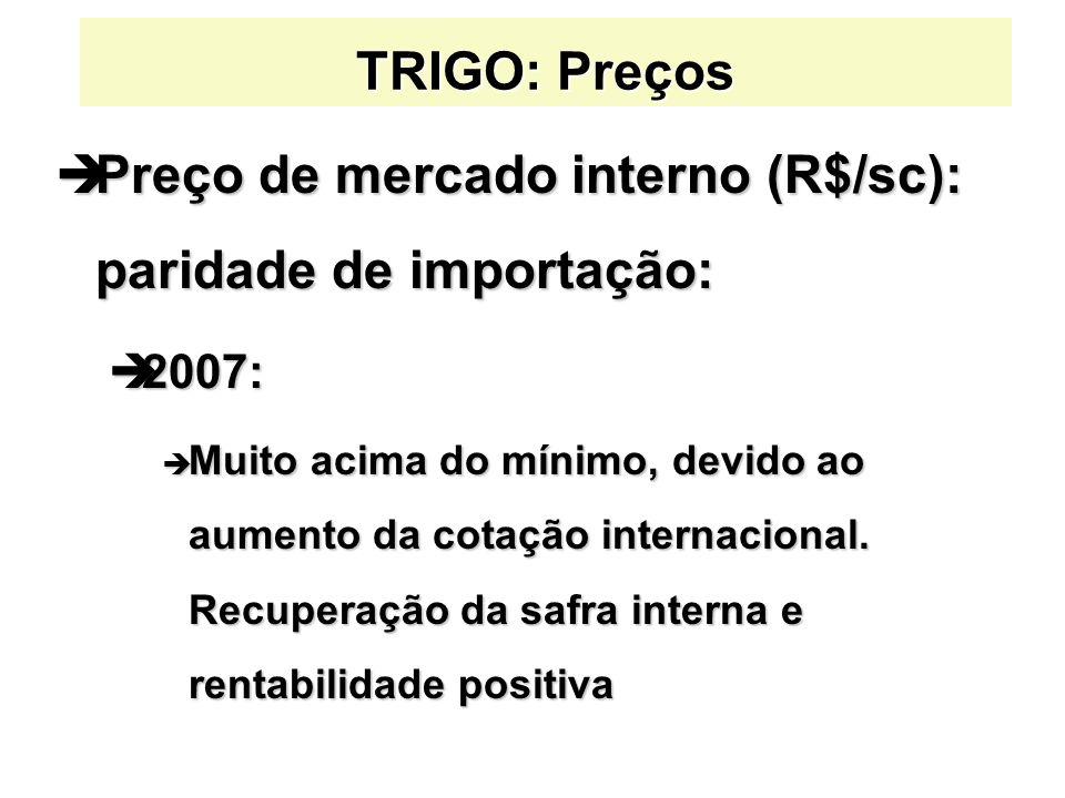 Preço de mercado interno (R$/sc): paridade de importação: