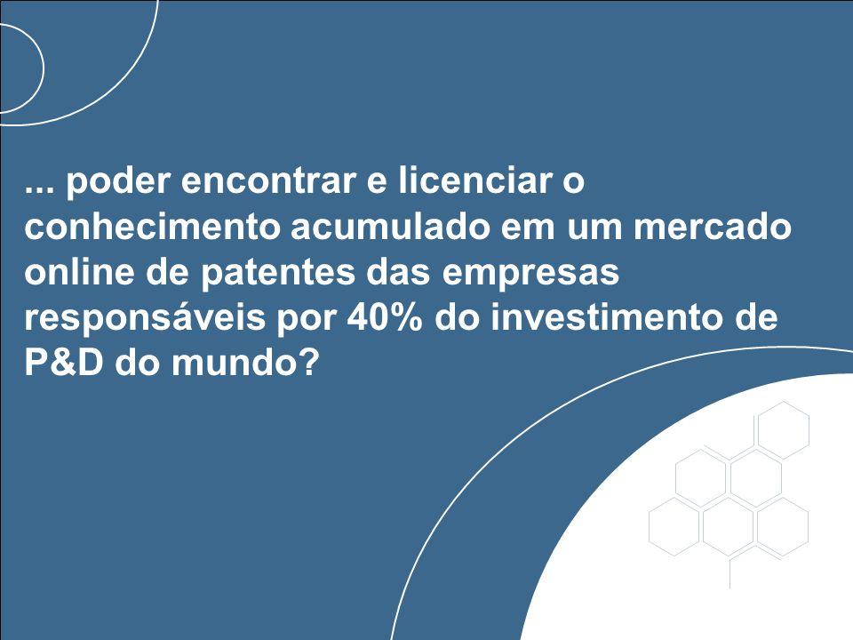 ... poder encontrar e licenciar o conhecimento acumulado em um mercado online de patentes das empresas responsáveis por 40% do investimento de P&D do mundo