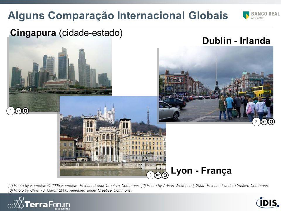 Alguns Comparação Internacional Globais