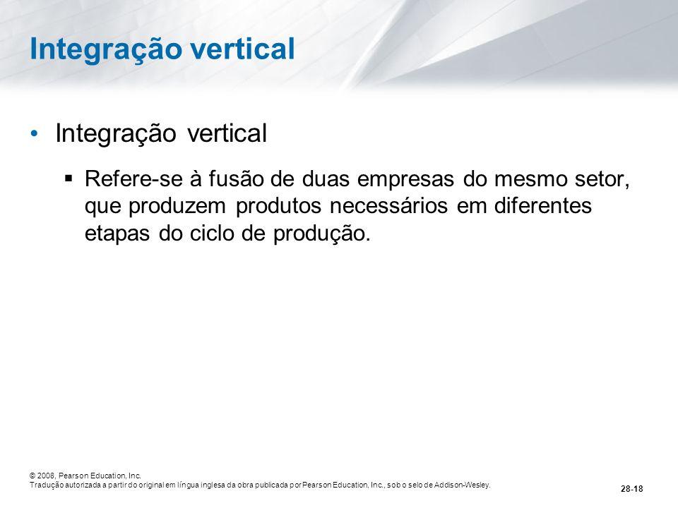 Integração vertical Integração vertical