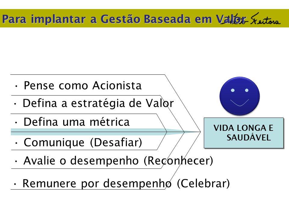 Para implantar a Gestão Baseada em Valor