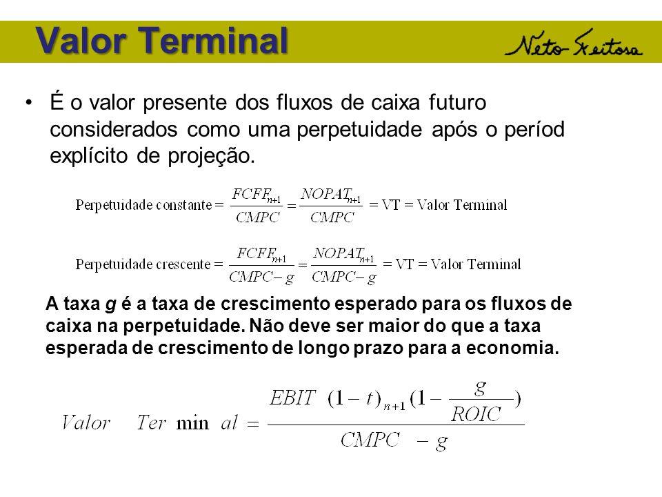 Valor TerminalÉ o valor presente dos fluxos de caixa futuro considerados como uma perpetuidade após o períod explícito de projeção.