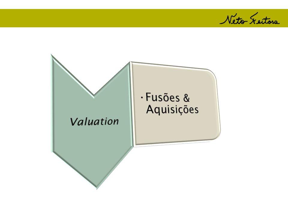 Valuation Fusões & Aquisições