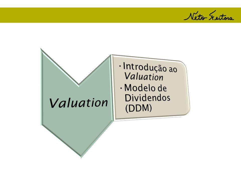Valuation Introdução ao Valuation Modelo de Dividendos (DDM)