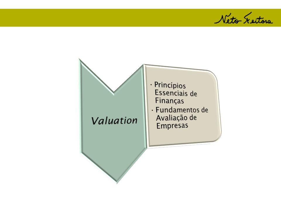 Valuation Princípios Essenciais de Finanças