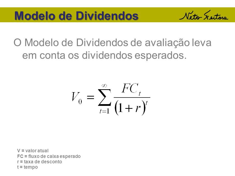 Modelo de Dividendos O Modelo de Dividendos de avaliação leva em conta os dividendos esperados. V = valor atual.