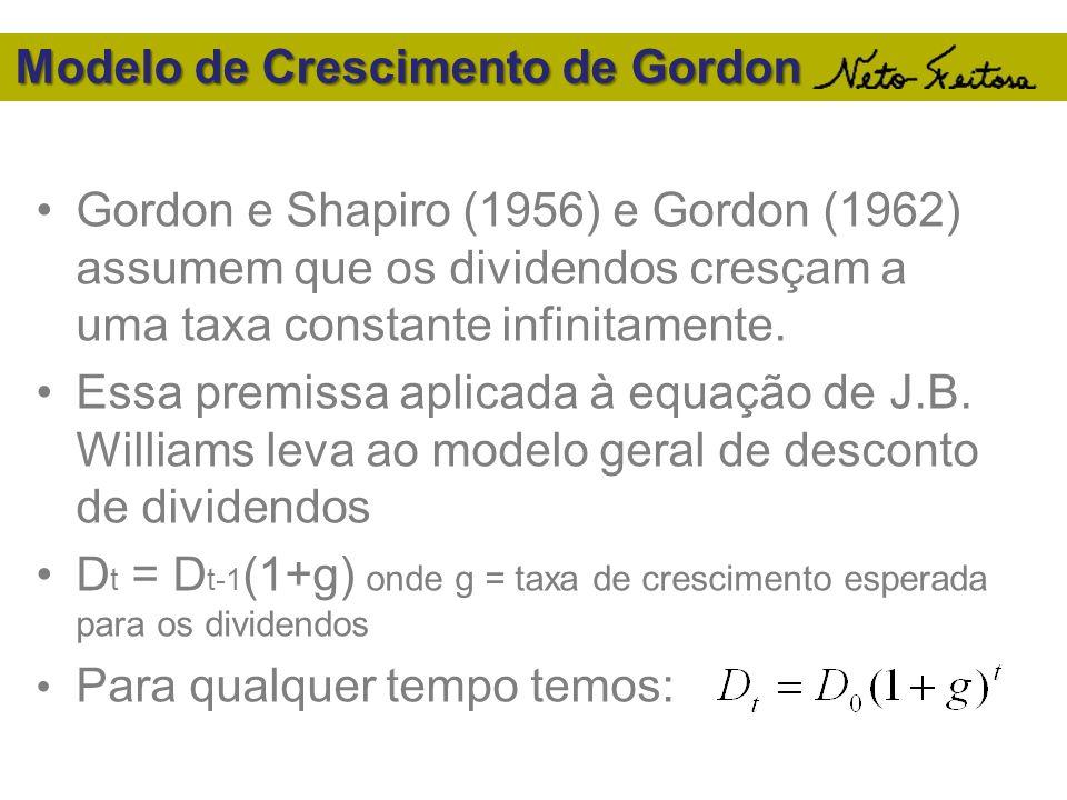 Modelo de Crescimento de Gordon