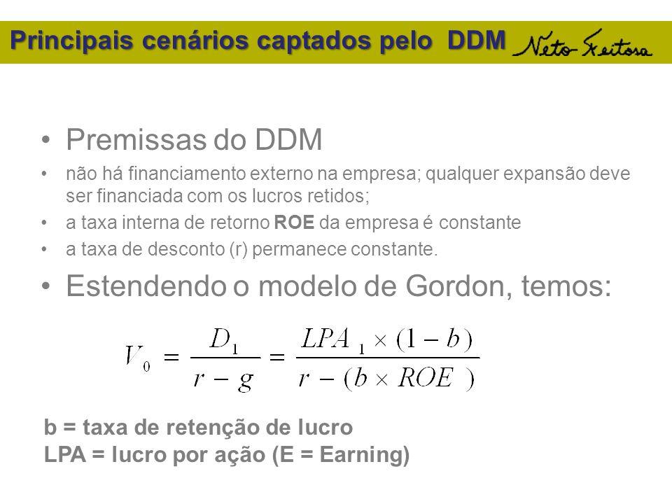 Principais cenários captados pelo DDM