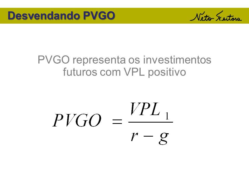 PVGO representa os investimentos futuros com VPL positivo