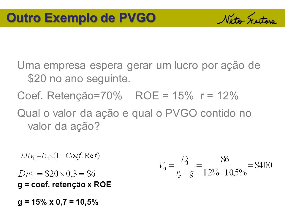Outro Exemplo de PVGO Uma empresa espera gerar um lucro por ação de $20 no ano seguinte. Coef. Retenção=70% ROE = 15% r = 12%