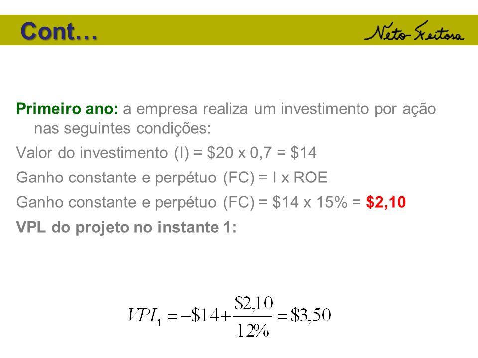 Cont…Primeiro ano: a empresa realiza um investimento por ação nas seguintes condições: Valor do investimento (I) = $20 x 0,7 = $14.