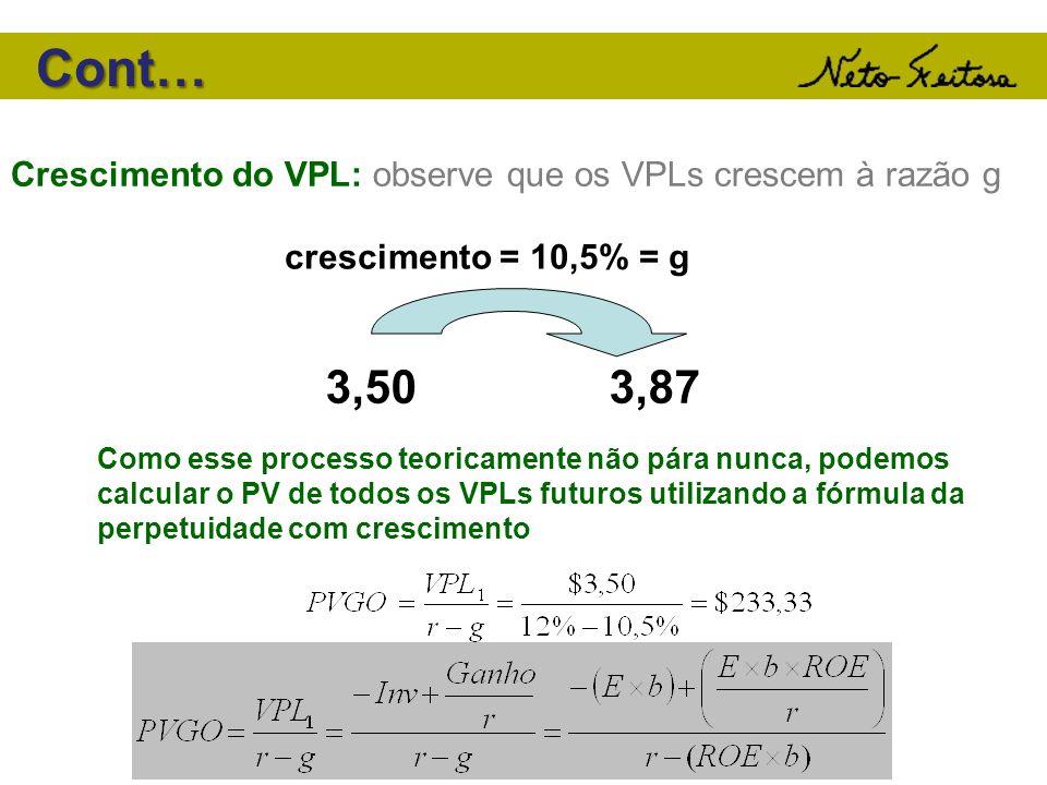 Cont… Crescimento do VPL: observe que os VPLs crescem à razão g. crescimento = 10,5% = g. 3,50 3,87.