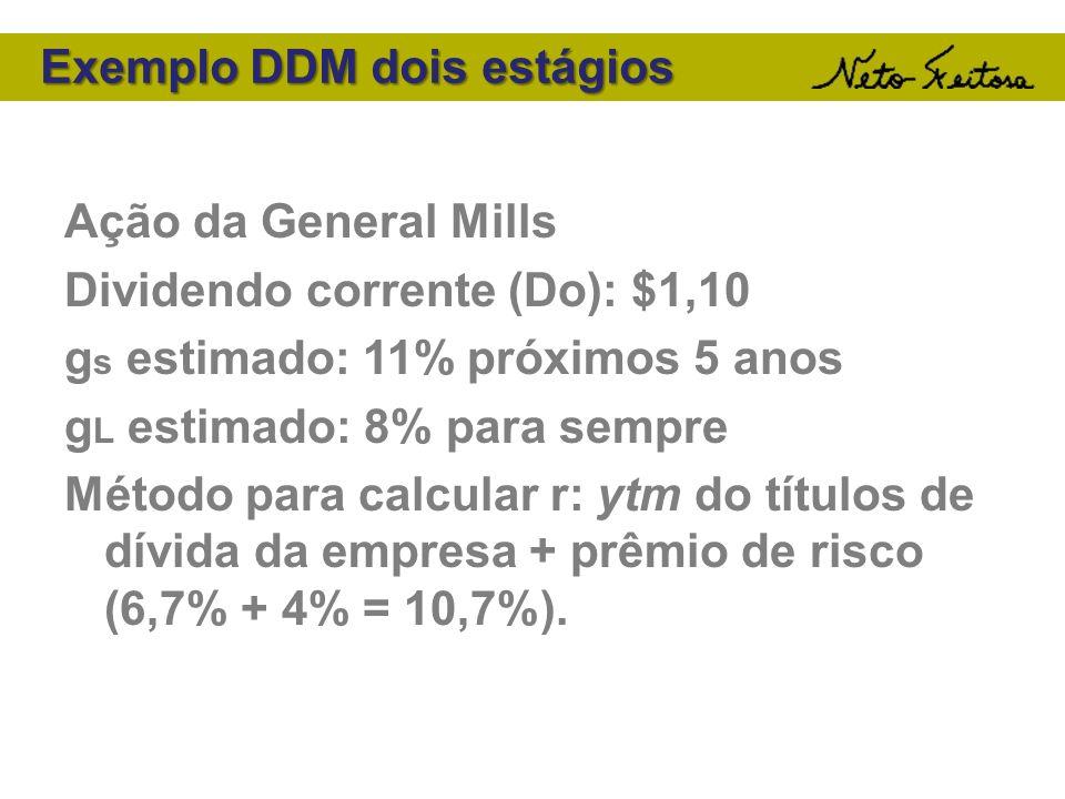 Exemplo DDM dois estágios