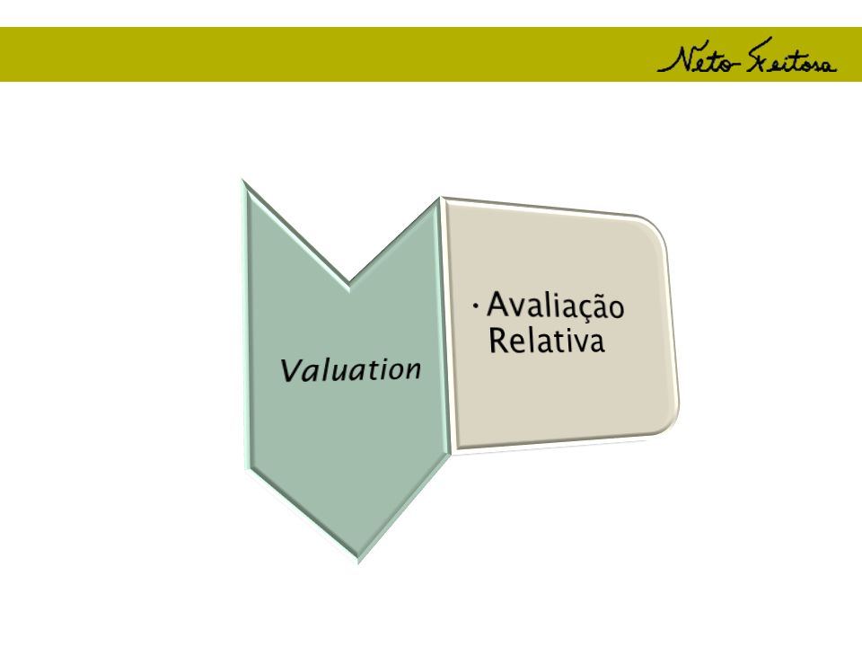 Valuation Avaliação Relativa