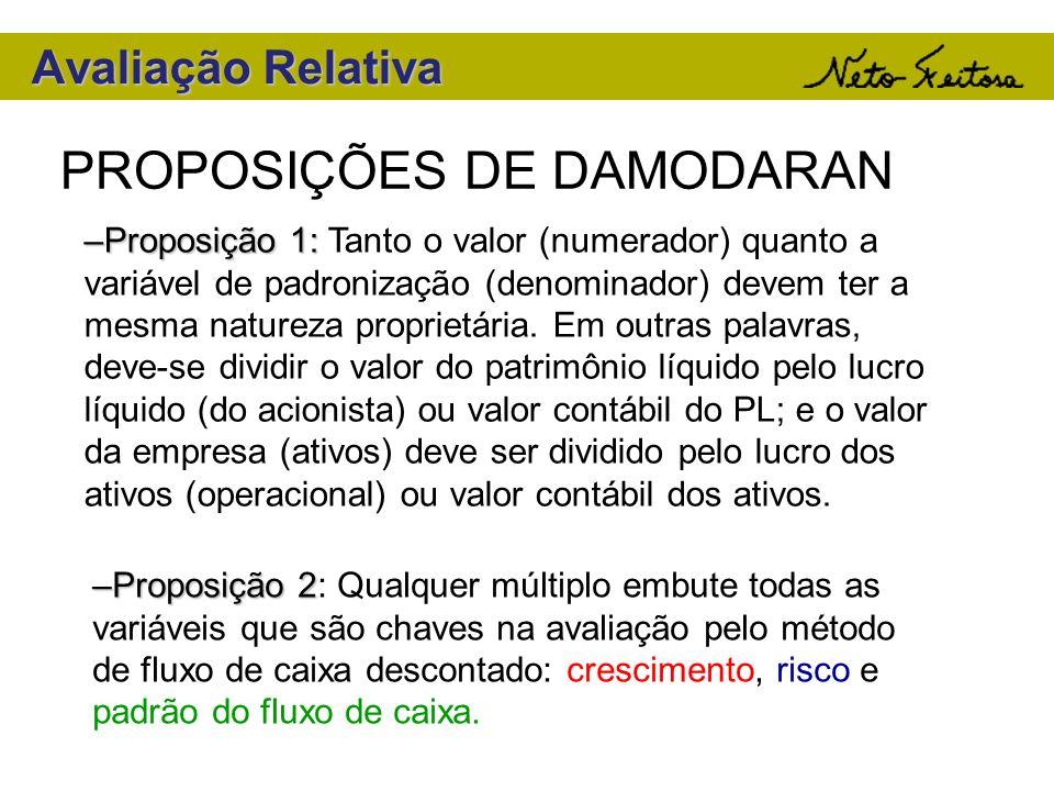 PROPOSIÇÕES DE DAMODARAN